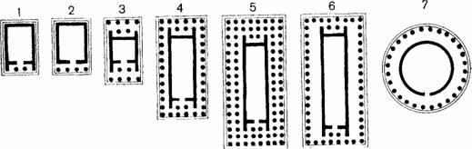 Типы древнегреческих храмов псевдодиптер