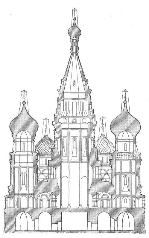 Храм Василия Блаженного в