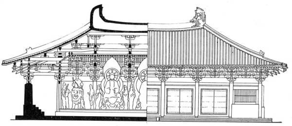 Храм Фогуан. Разрез и фасад.