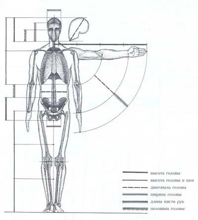 IMG:http://www.artprojekt.ru/school/academic/pic/026-sm.jpg