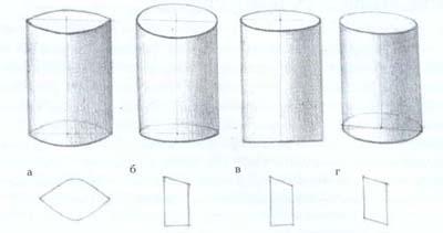 Типичные ошибки, допускаемые при рисовании цилиндра: а - вид сверху; б,в,г, - вид слева