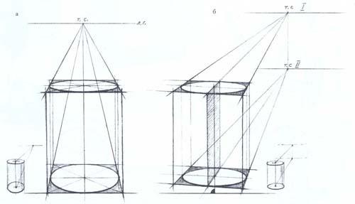 Перспективное построение окружностей оснований цилиндра: а - с одной точкой схода; б - с двумя точками схода