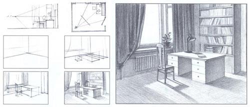 Последовательность рисования углового интерьера с показом плана-схемы ситуации: точка зрения, линия горизонта